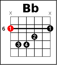 B flat on guitar - E shape Full