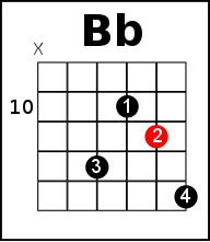 Bb cord - C parent shape